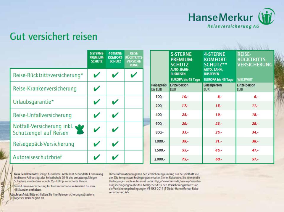 Gut versichert Reisen - Hanse Merkur